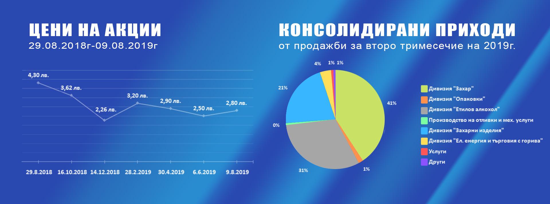 Investor Reports Image